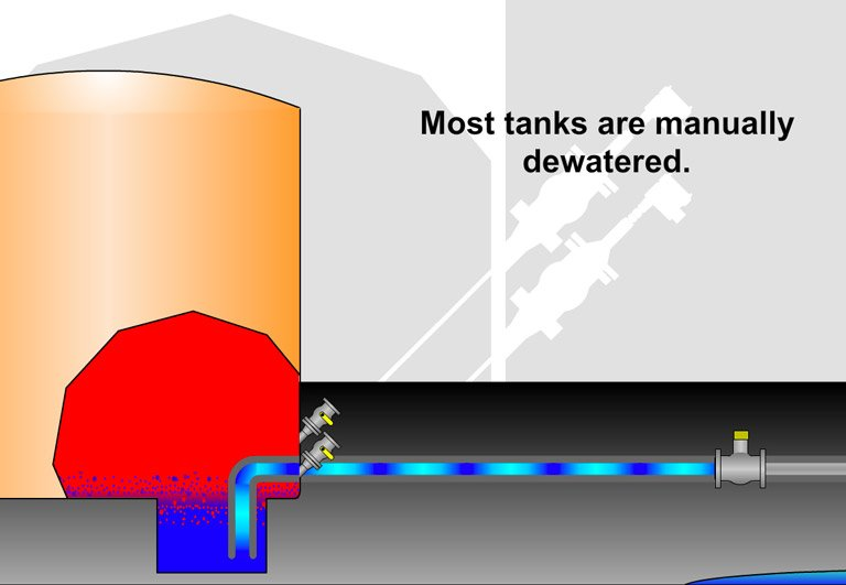 dewatering animation